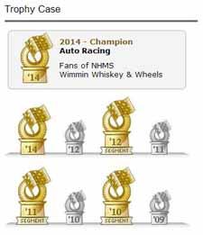Fantasy racing trophies screenshot.